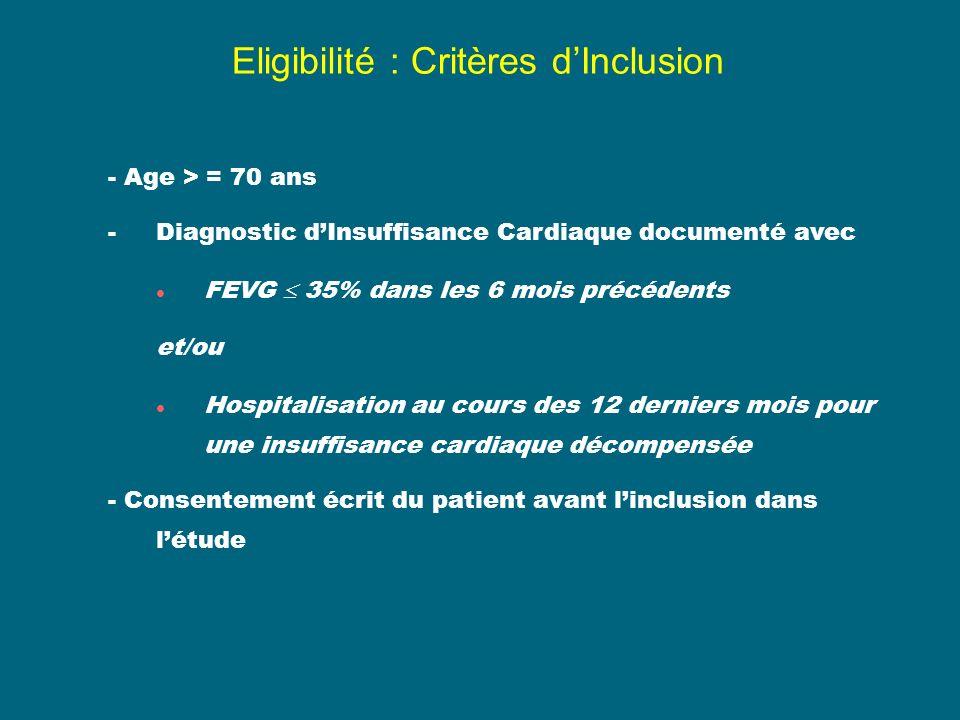 Eligibilité : Critères d'Inclusion
