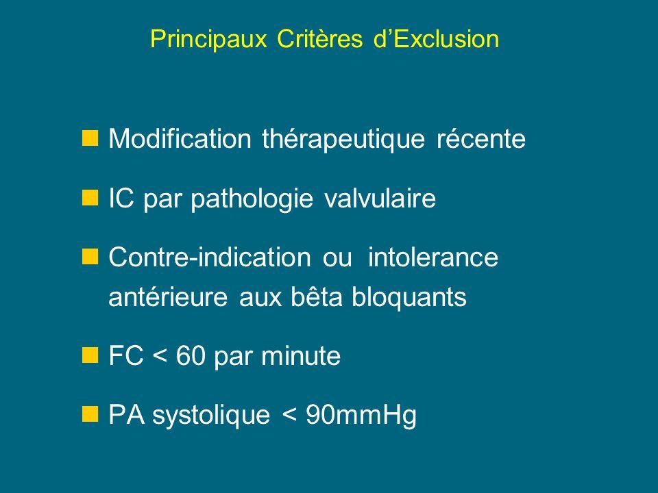 Principaux Critères d'Exclusion