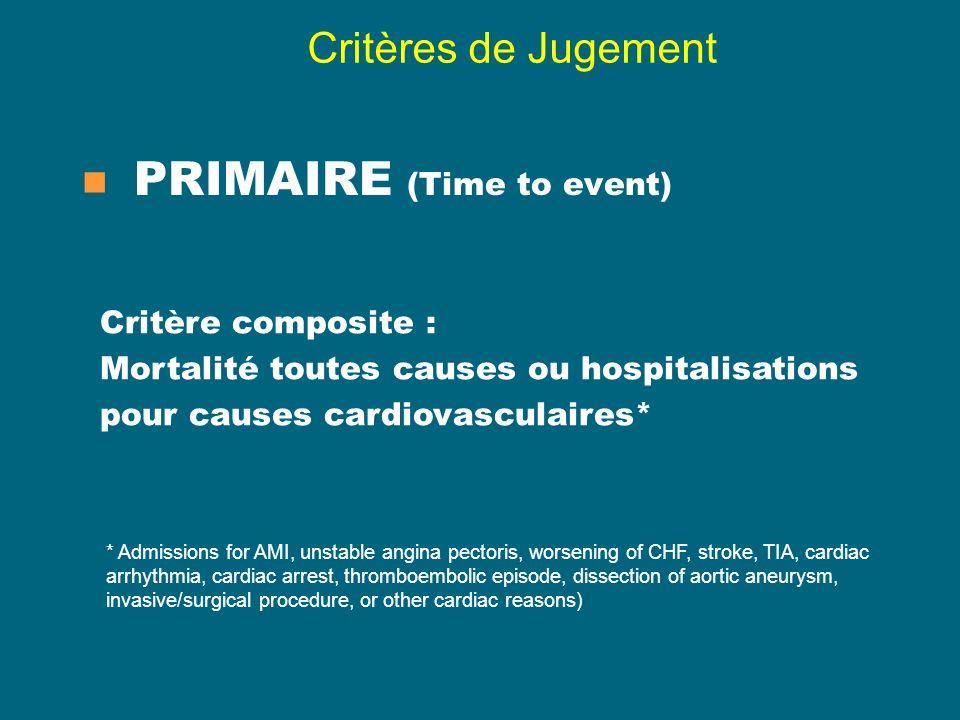 Critères de Jugement PRIMAIRE (Time to event) Critère composite :