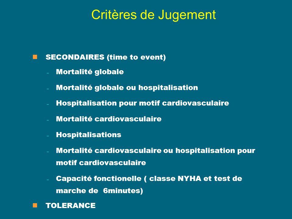 Critères de Jugement SECONDAIRES (time to event) Mortalité globale