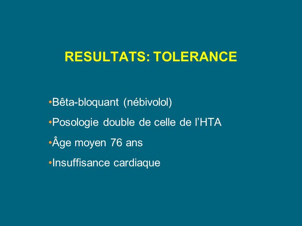 RESULTATS: TOLERANCE Bêta-bloquant (nébivolol)