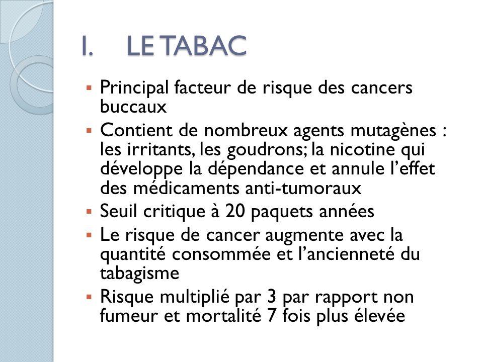 LE TABAC Principal facteur de risque des cancers buccaux