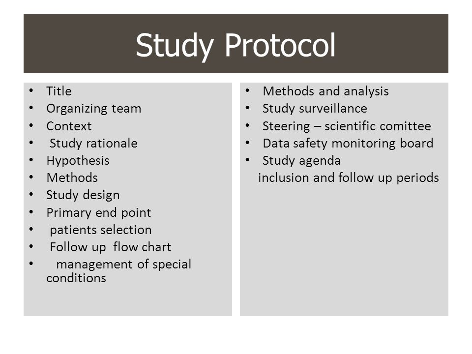 Study Protocol Title Organizing team Context Study rationale