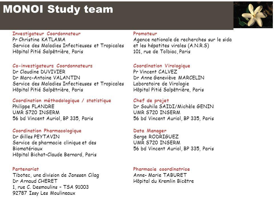 MONOI Study team Investigateur Coordonnateur Pr Christine KATLAMA