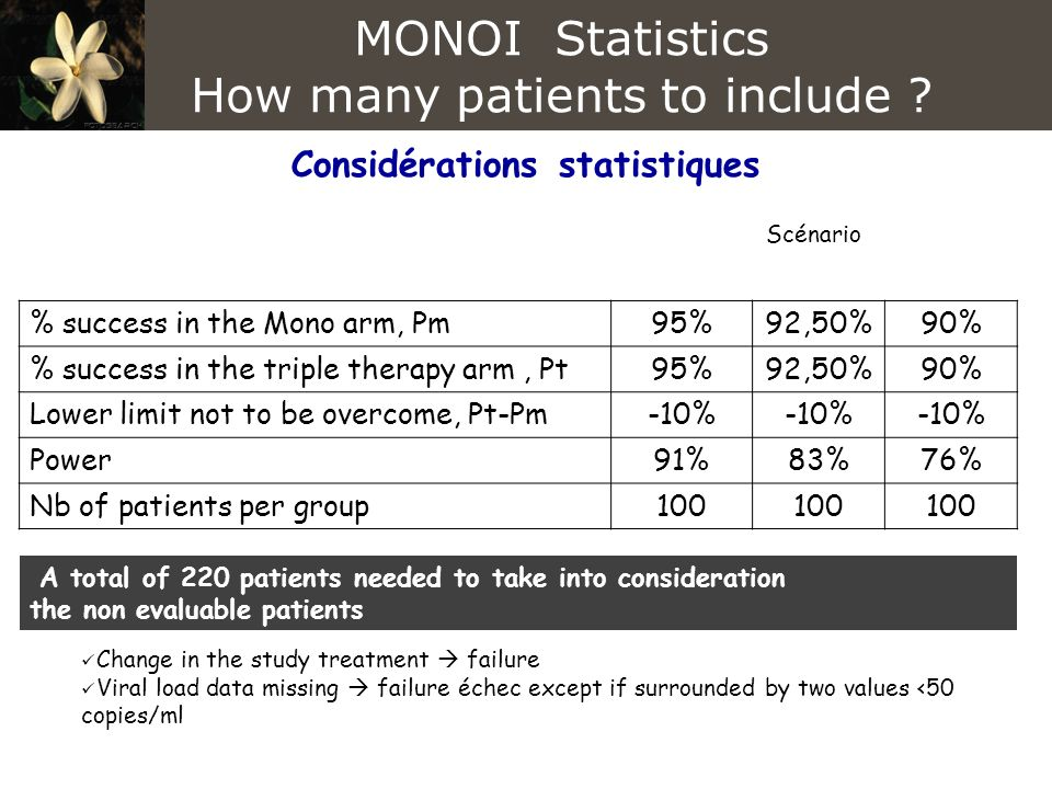 Considérations statistiques