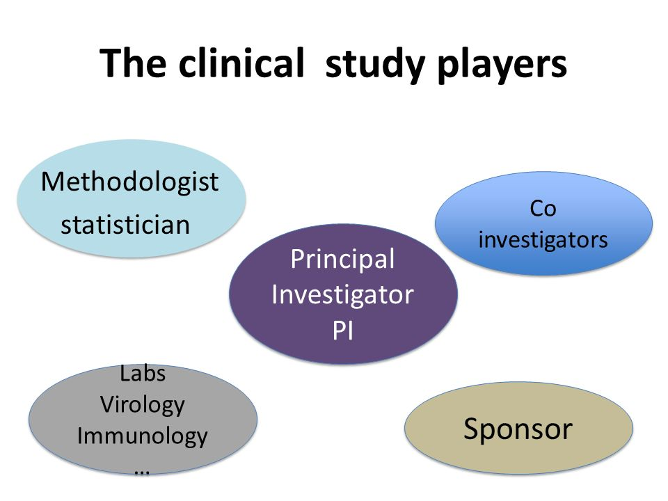 The clinical study players