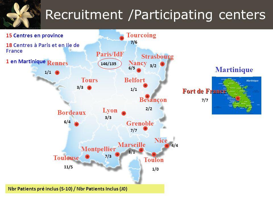 Recruitment /Participating centers