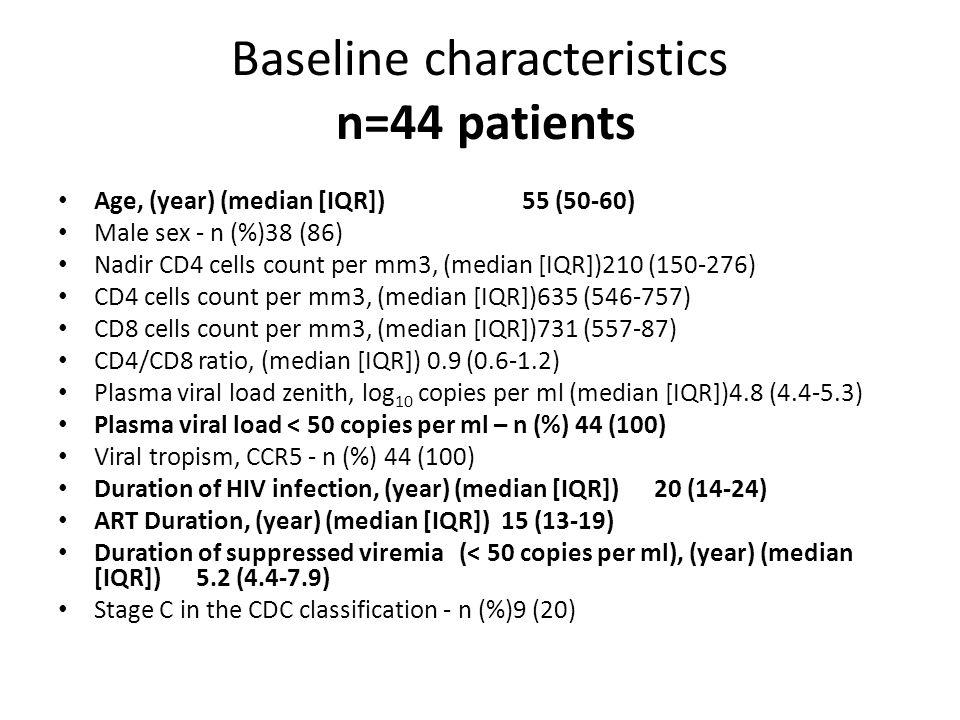 Baseline characteristics n=44 patients