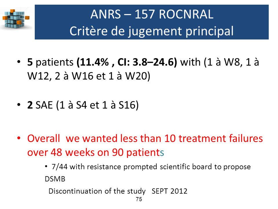 ANRS – 157 ROCNRAL Critère de jugement principal