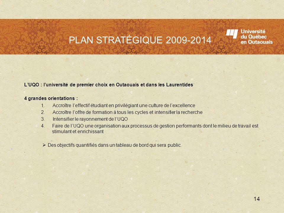 Plan stratégique 2009-2014 PLAN STRATÉGIQUE 2009-2014