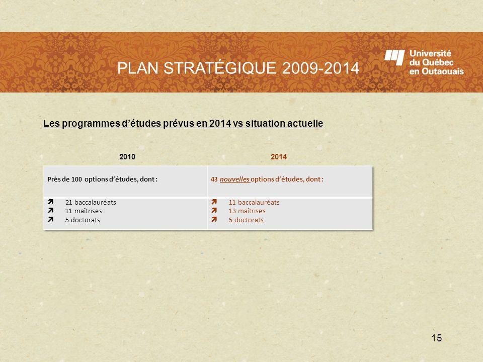L'UQO en 2009 - 2010 PLAN STRATÉGIQUE 2009-2014