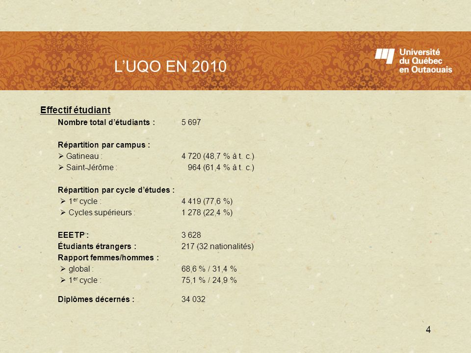 L'UQO en 2010 L'UQO EN 2010 Effectif étudiant