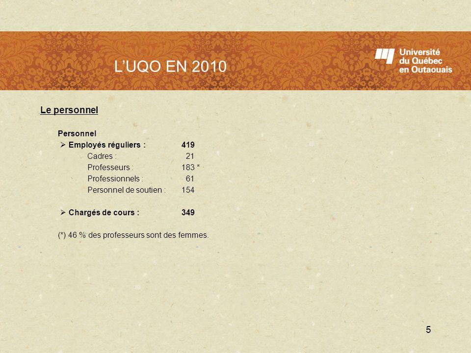 L'UQO en 2010 L'UQO EN 2010 Le personnel Personnel