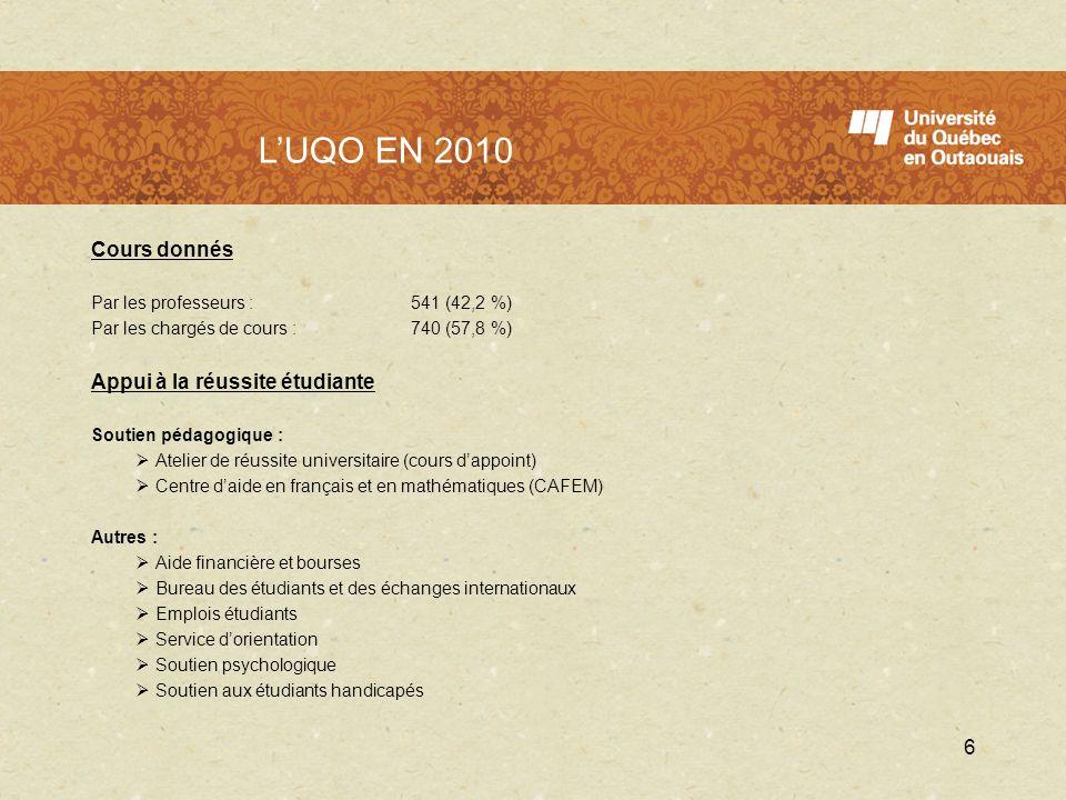 L'UQO en 2010 L'UQO EN 2010 Cours donnés Appui à la réussite étudiante