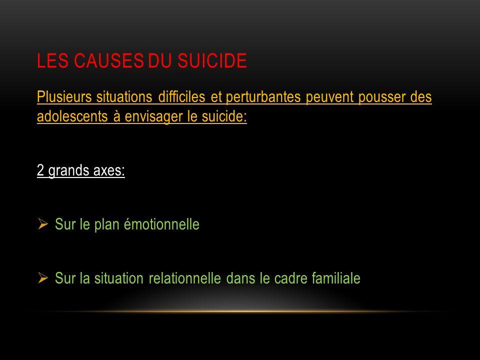 LES CAUSES DU SUICIDE Plusieurs situations difficiles et perturbantes peuvent pousser des adolescents à envisager le suicide:
