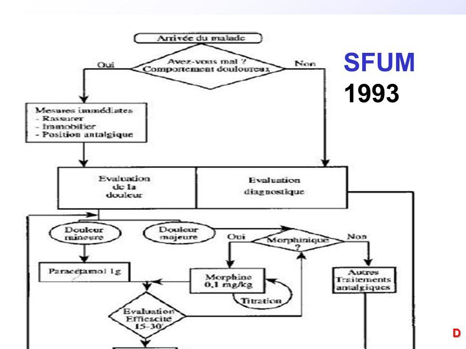SFUM 1993 D