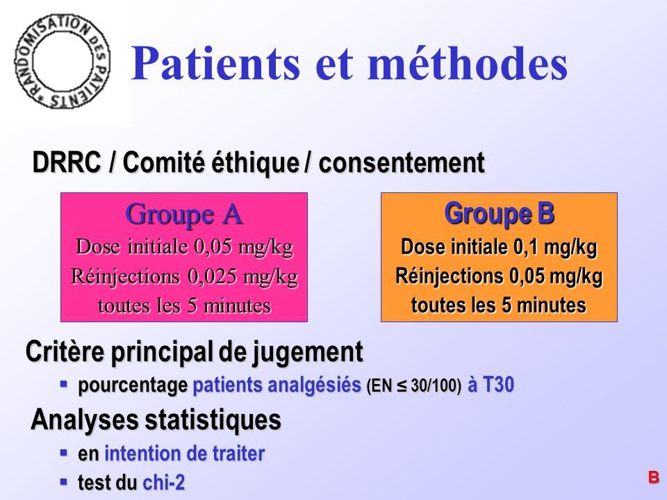 Patients et méthodes DRRC / Comité éthique / consentement Groupe A