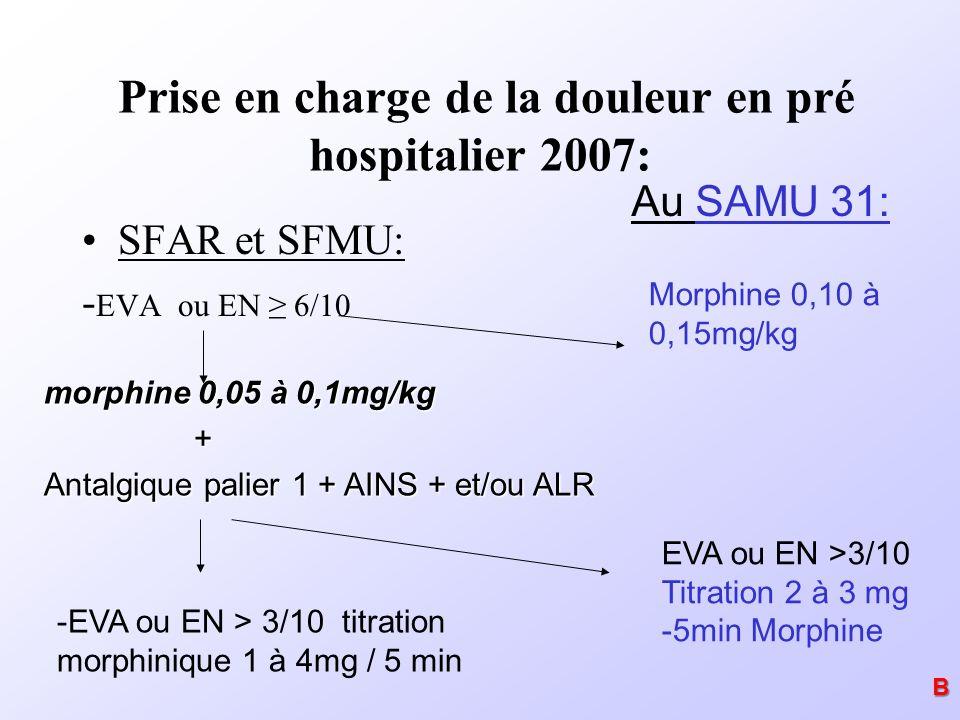 Prise en charge de la douleur en pré hospitalier 2007: