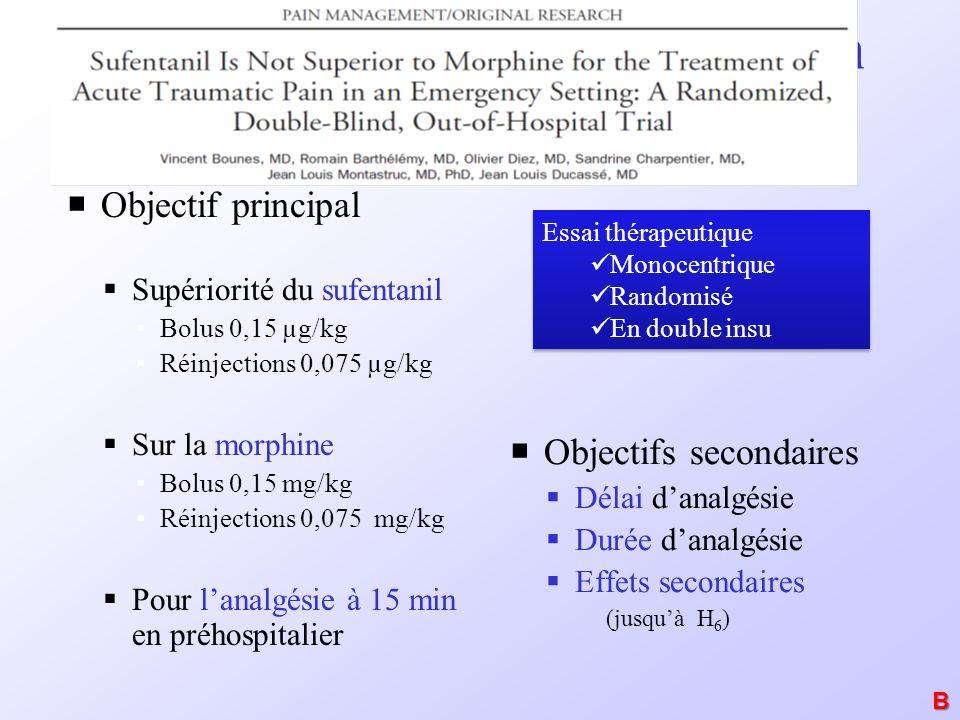 Morphine versus Sufentanil en SMUR