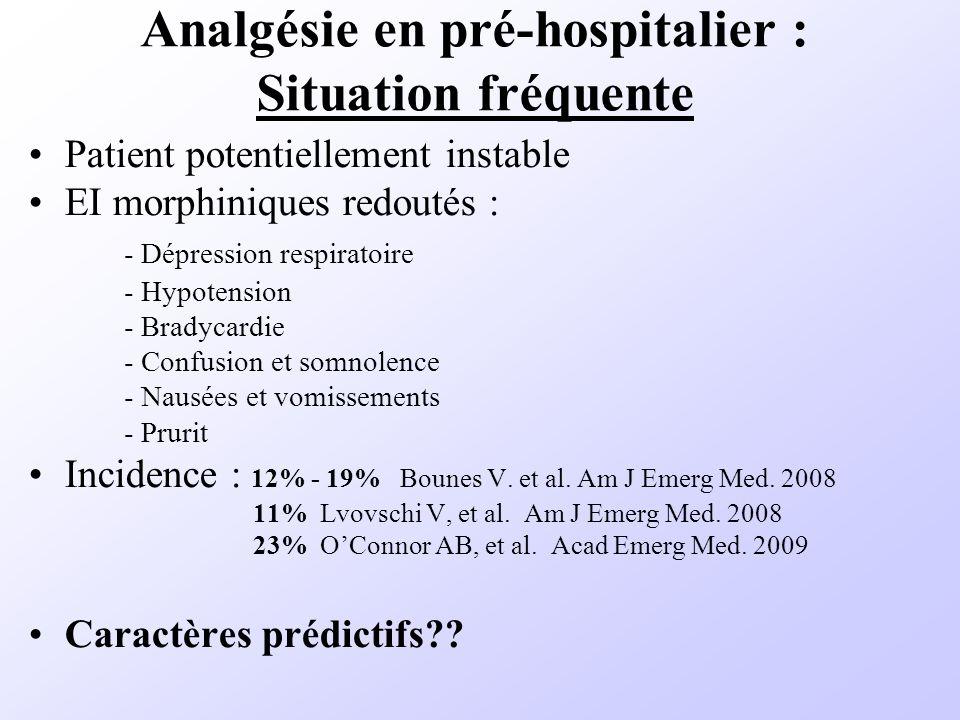 Analgésie en pré-hospitalier : Situation fréquente