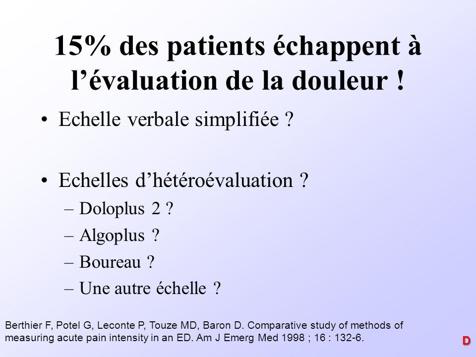 15% des patients échappent à l'évaluation de la douleur !