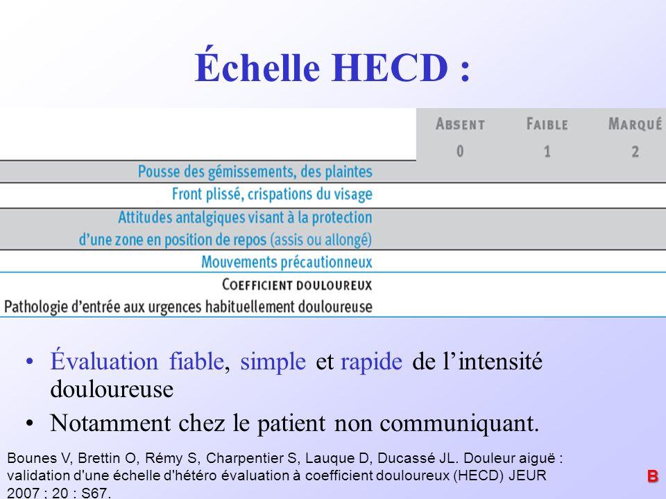 Échelle HECD : Évaluation fiable, simple et rapide de l'intensité douloureuse. Notamment chez le patient non communiquant.