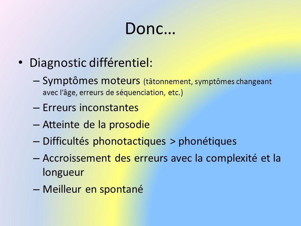 Donc… Diagnostic différentiel: