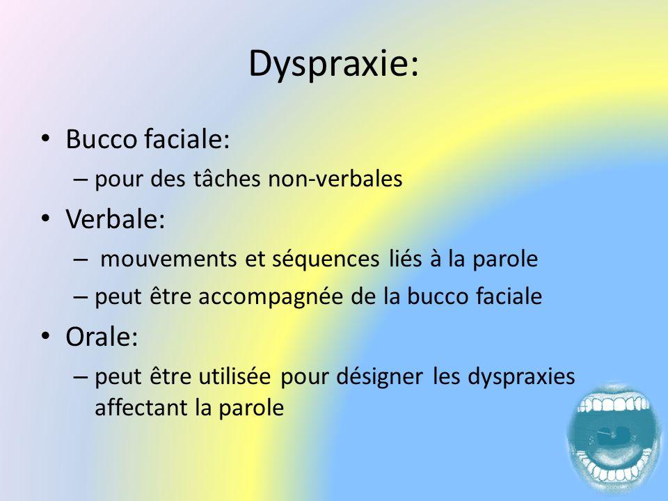 Dyspraxie: Bucco faciale: Verbale: Orale: pour des tâches non-verbales