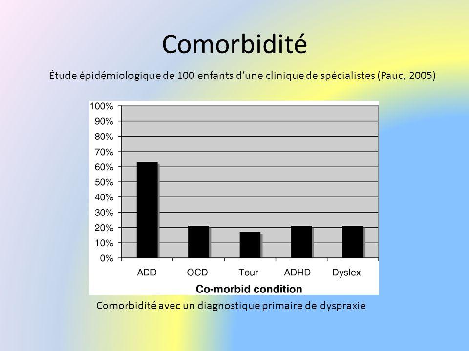 Comorbidité Étude épidémiologique de 100 enfants d'une clinique de spécialistes (Pauc, 2005)