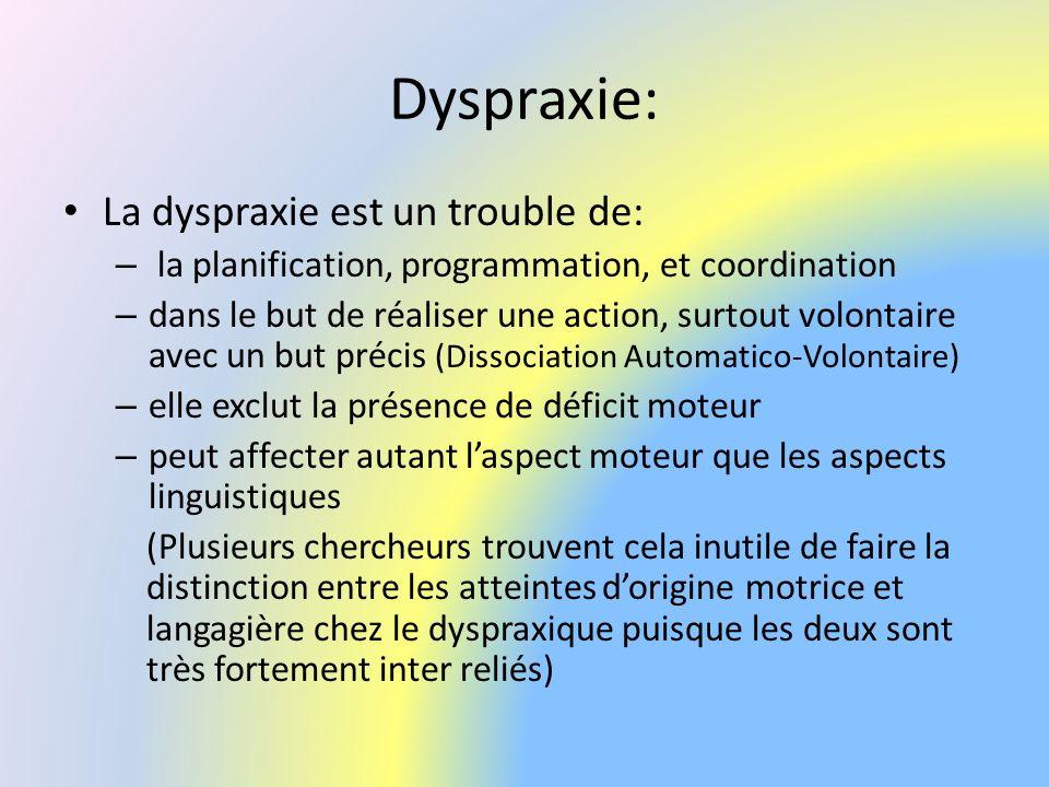 Dyspraxie: La dyspraxie est un trouble de: