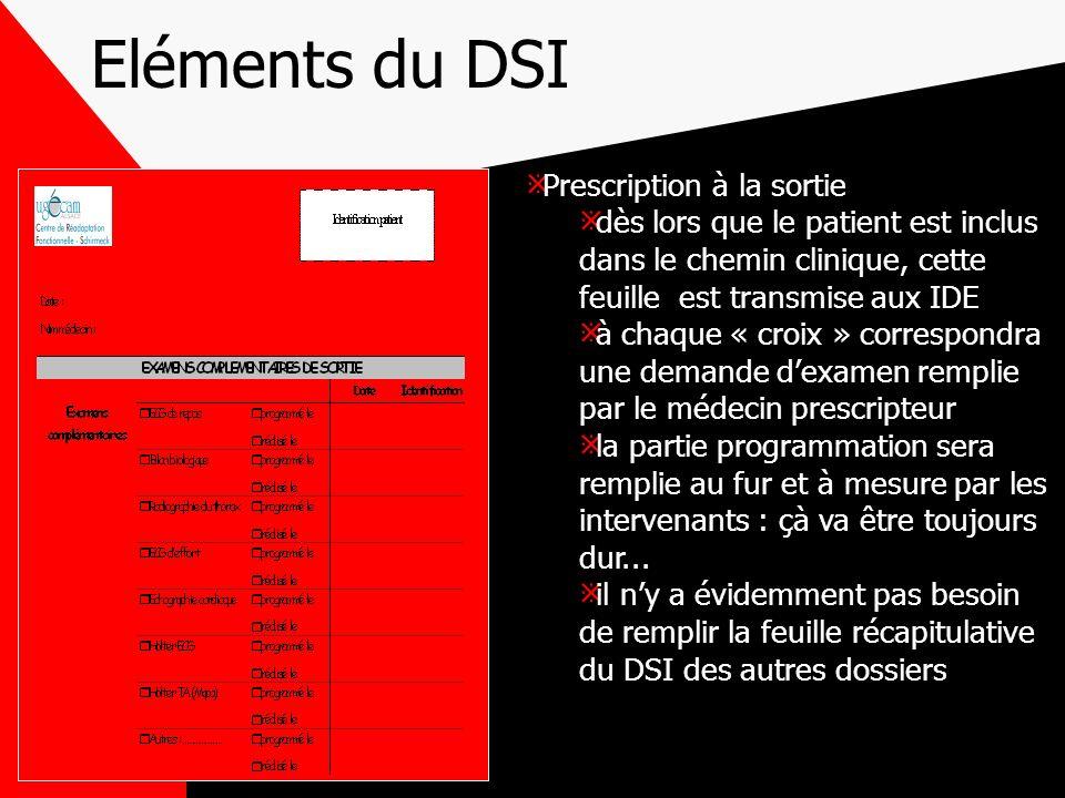 Eléments du DSI Prescription à la sortie
