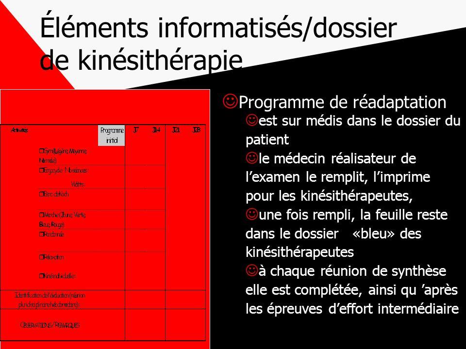 Éléments informatisés/dossier de kinésithérapie