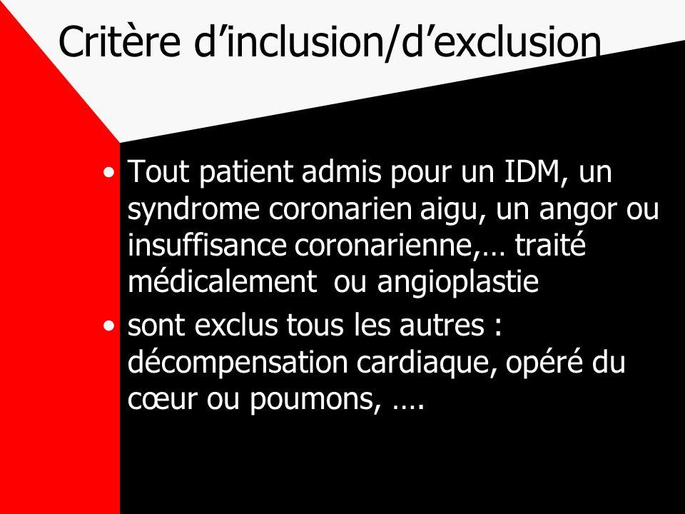 Critère d'inclusion/d'exclusion
