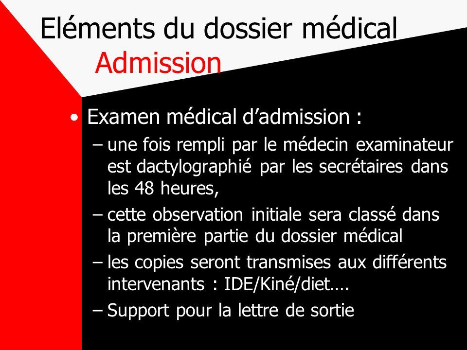 Eléments du dossier médical Admission
