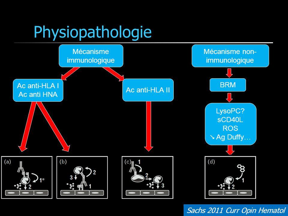 Physiopathologie Mécanisme immunologique Mécanisme non-immunologique