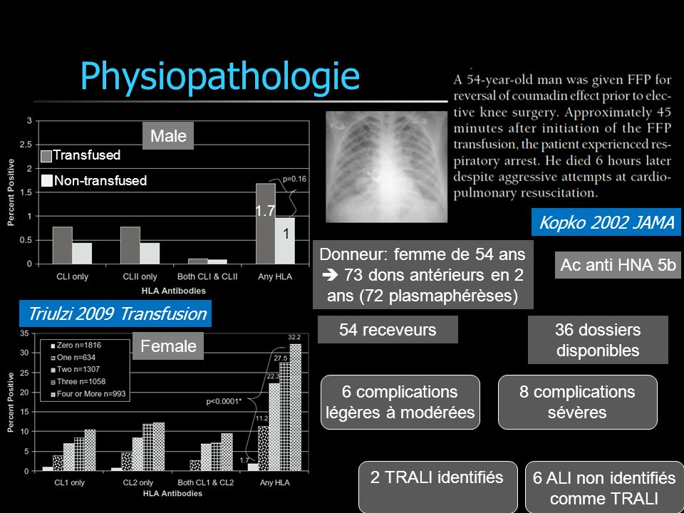 Physiopathologie Male Kopko 2002 JAMA