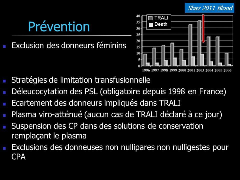 Prévention Exclusion des donneurs féminins