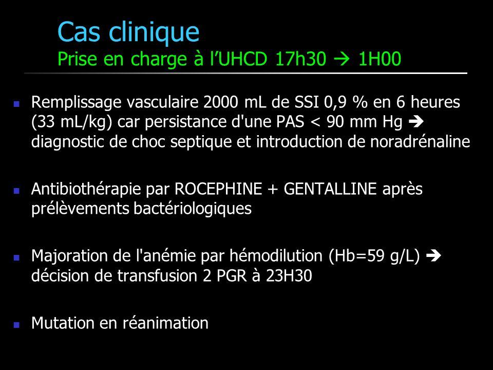 Cas clinique Prise en charge à l'UHCD 17h30  1H00