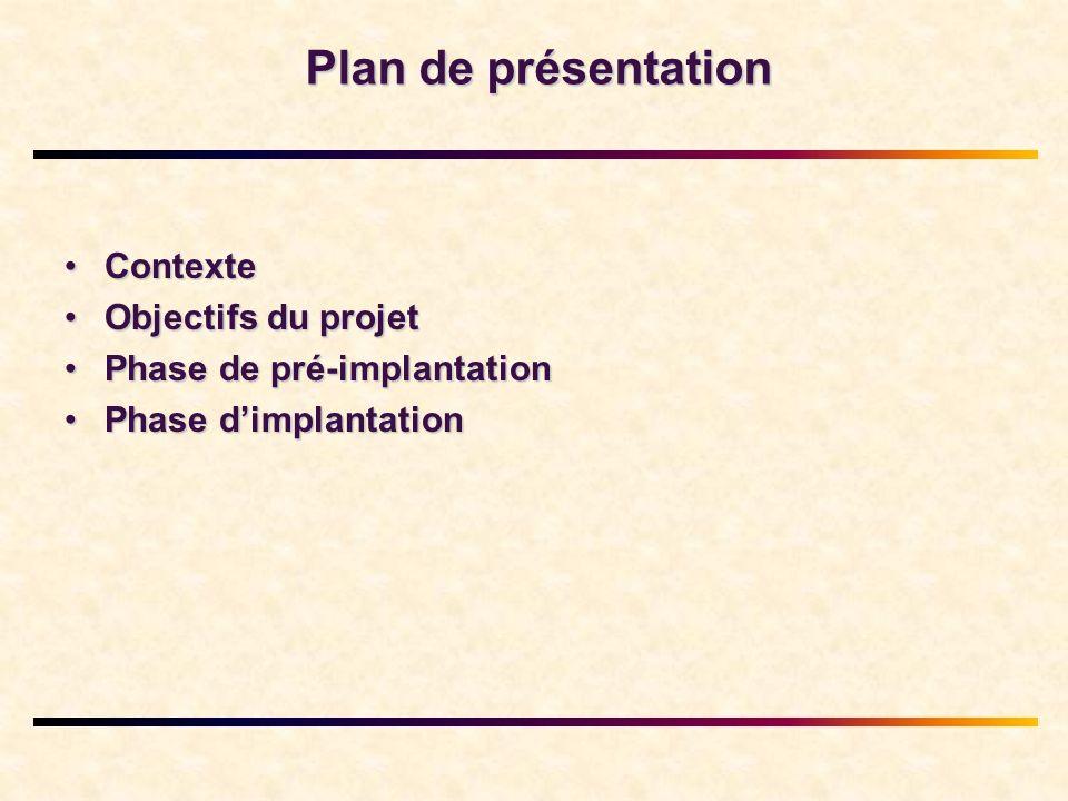 Plan de présentation Contexte Objectifs du projet