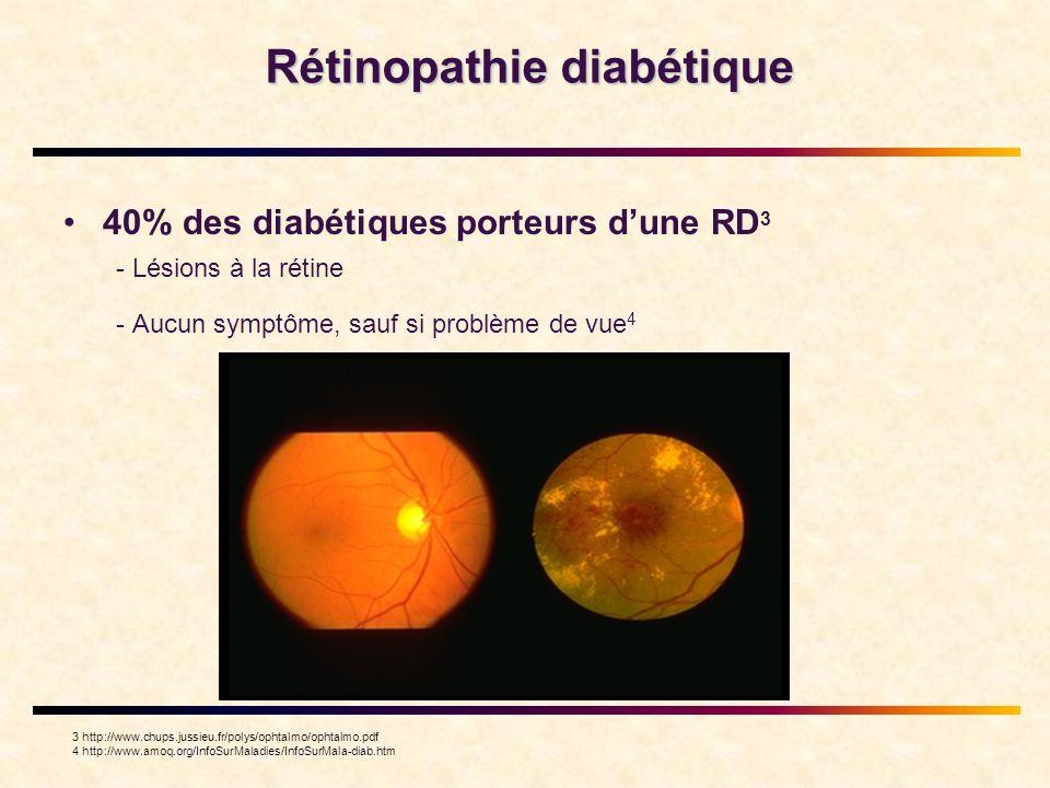 Rétinopathie diabétique