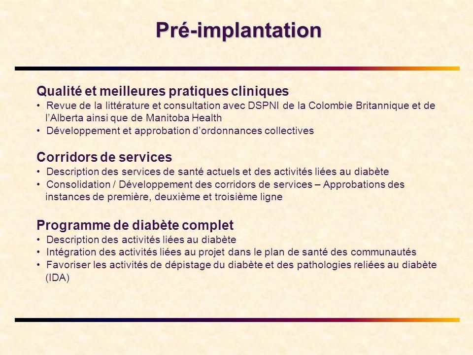Pré-implantation Qualité et meilleures pratiques cliniques