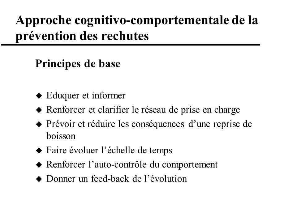 Approche cognitivo-comportementale de la prévention des rechutes