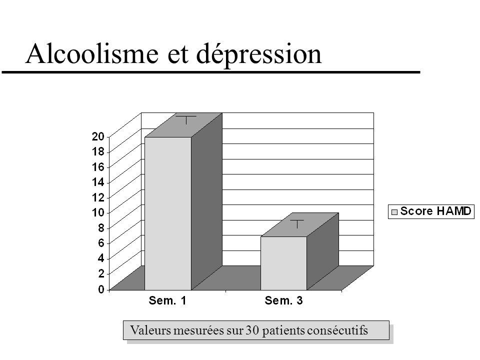 Alcoolisme et dépression