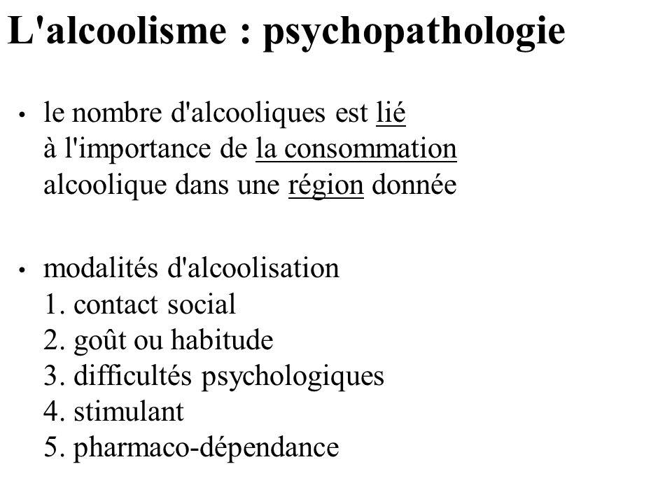 L alcoolisme : psychopathologie