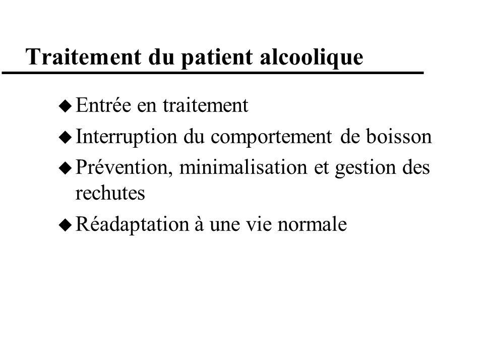 Traitement du patient alcoolique