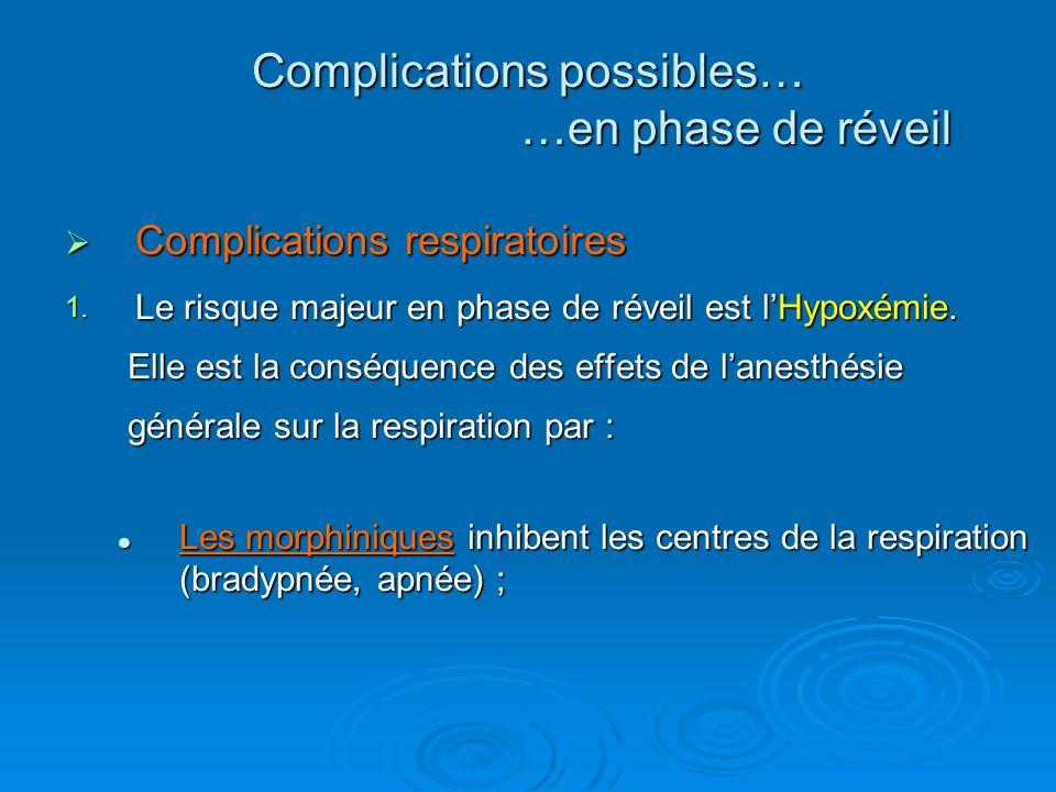 Complications possibles… …en phase de réveil