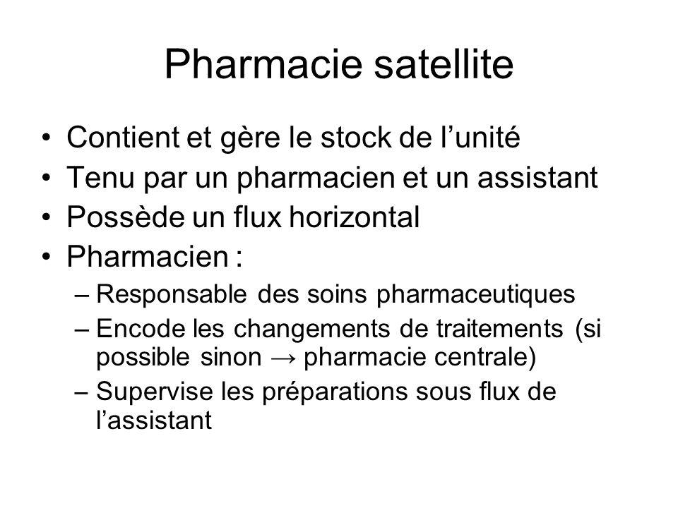 Pharmacie satellite Contient et gère le stock de l'unité