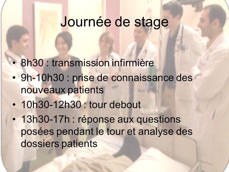 Journée de stage 8h30 : transmission infirmière