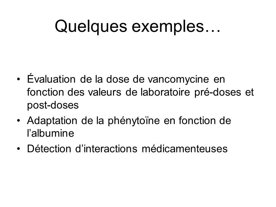 Quelques exemples… Évaluation de la dose de vancomycine en fonction des valeurs de laboratoire pré-doses et post-doses.