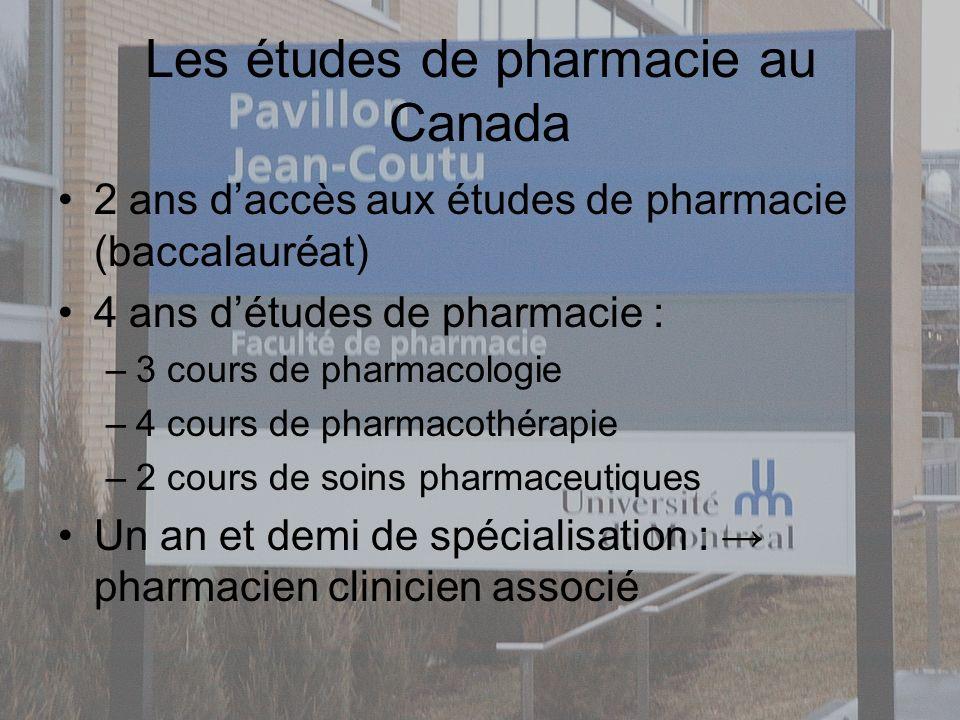 Les études de pharmacie au Canada